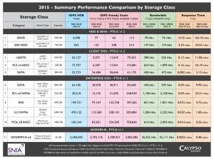 2015SummaryPerformanceChart.NVDIMM.1200