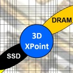 Objective Analysis 3D XPoint Report Graphic